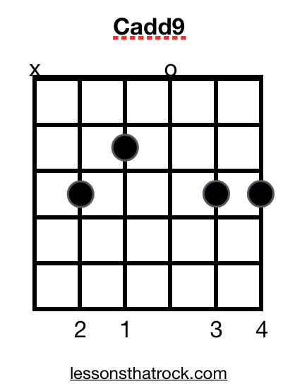 Cadd9 Guitar Chord - How To Play Cadd9 - LessonsThatRock.com