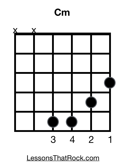 Cm Guitar Chord - How To Play Cm on Guitar - LessonsThatRock.com